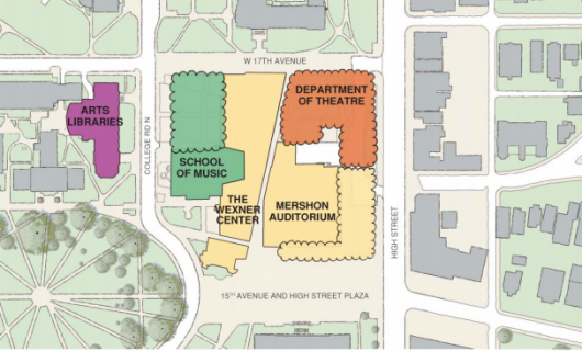 A diagram depicts the use of areas West of High for the new Arts District. Credit: Courtesy of Campus Partners.
