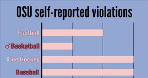 violationfeatured