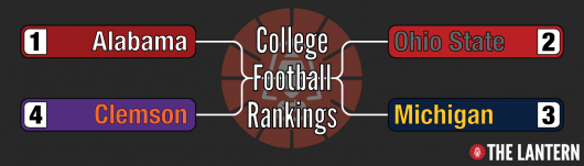 The College Football Playoff rankings as of Nov. 15.
