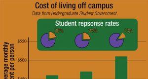 data-grafic
