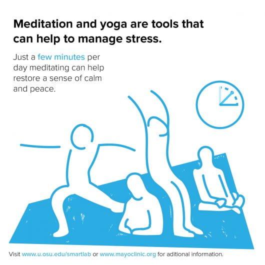 An illustration of stick figures meditating