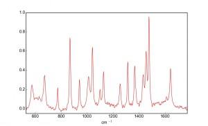 aerosol_spectrum_dk