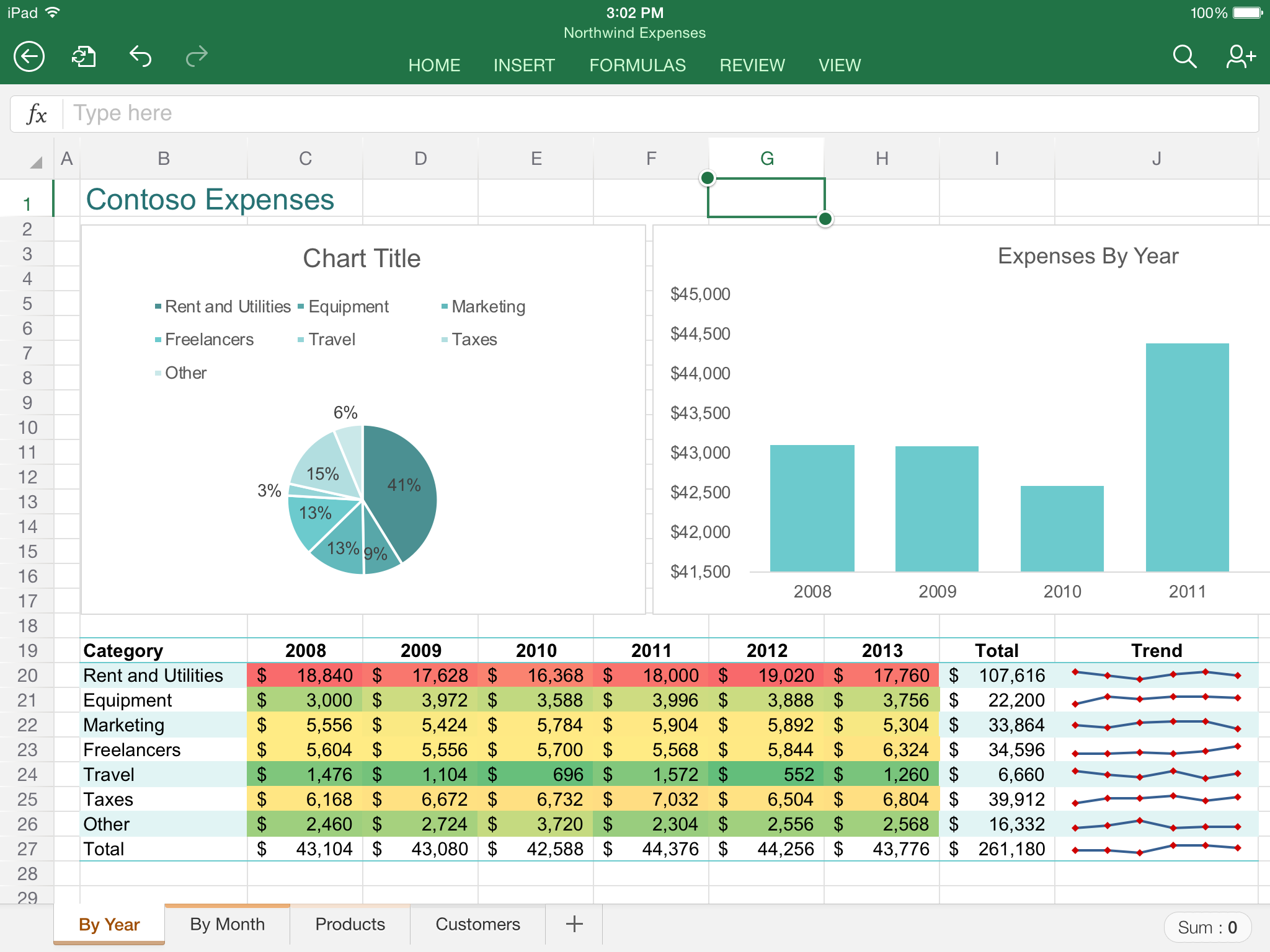 Ediblewildsus  Unique App Highlight Excel  Mobile Digital Now With Fair Excel In Action With Cute How To Wrap Columns In Excel Also Excel Insert Row With Formula In Addition Eigenvalues Excel And Excel Line Graph Tutorial As Well As Family Budget Spreadsheet Excel Additionally Excel Calculate Growth Rate From Youstonybrookedu With Ediblewildsus  Fair App Highlight Excel  Mobile Digital Now With Cute Excel In Action And Unique How To Wrap Columns In Excel Also Excel Insert Row With Formula In Addition Eigenvalues Excel From Youstonybrookedu