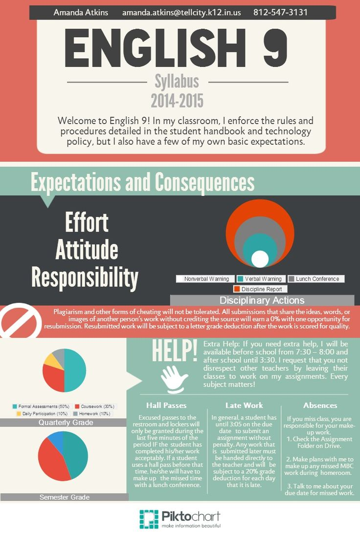 K12 Education Tech Infographic  eLearning Infographics