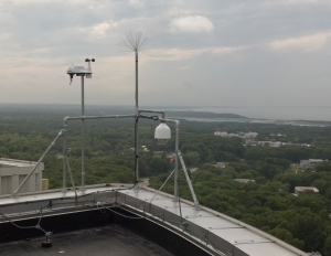 Health Sciences Center Weather Station
