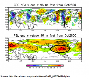 Wave Packet Analysis 28 October 00Z